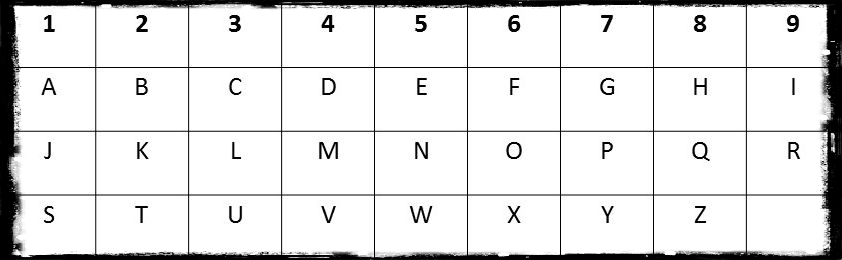 letter values table
